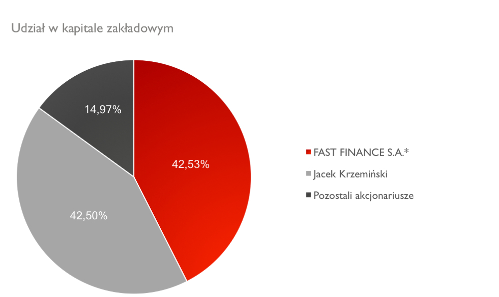 2016_04_22_Factsheet_wykresy_pol.jpeg